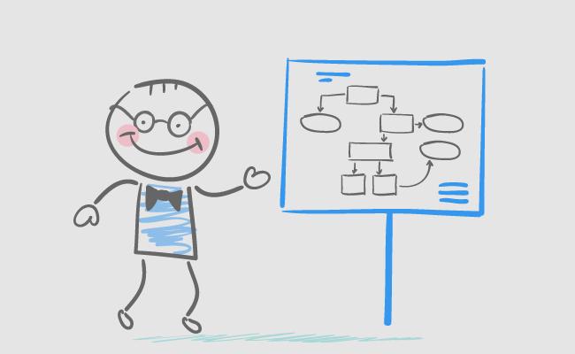 Um administrador é aquele que se foca ans regras e procedimentos.