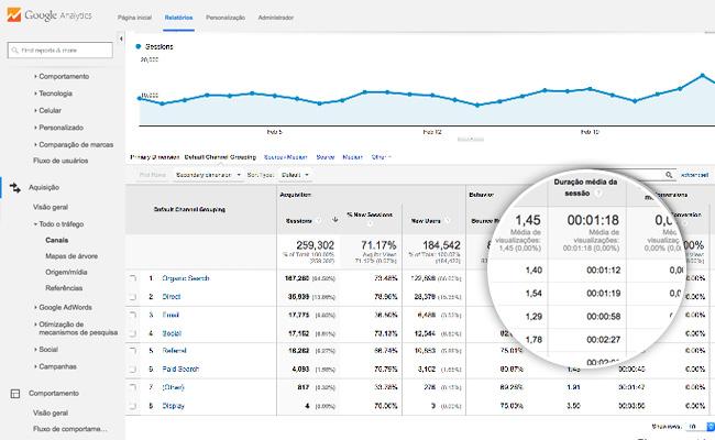 Medo do Google Analytics3