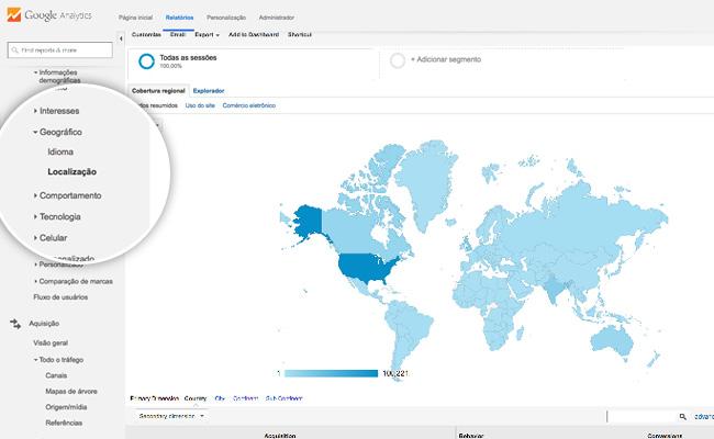 Medo do Google Analytics4